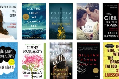 My Top 10 Current Favorite Reads